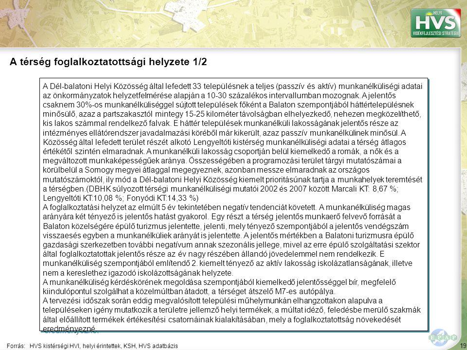 19 A Dél-balatoni Helyi Közösség által lefedett 33 településnek a teljes (passzív és aktív) munkanélküliségi adatai az önkormányzatok helyzetfelmérése