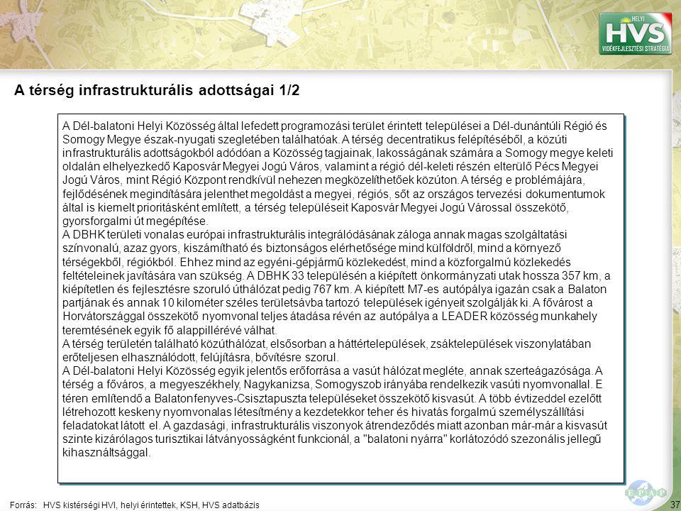 37 A Dél-balatoni Helyi Közösség által lefedett programozási terület érintett települései a Dél-dunántúli Régió és Somogy Megye észak-nyugati szegleté
