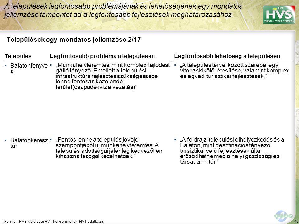 46 Települések egy mondatos jellemzése 2/17 A települések legfontosabb problémájának és lehetőségének egy mondatos jellemzése támpontot ad a legfontos