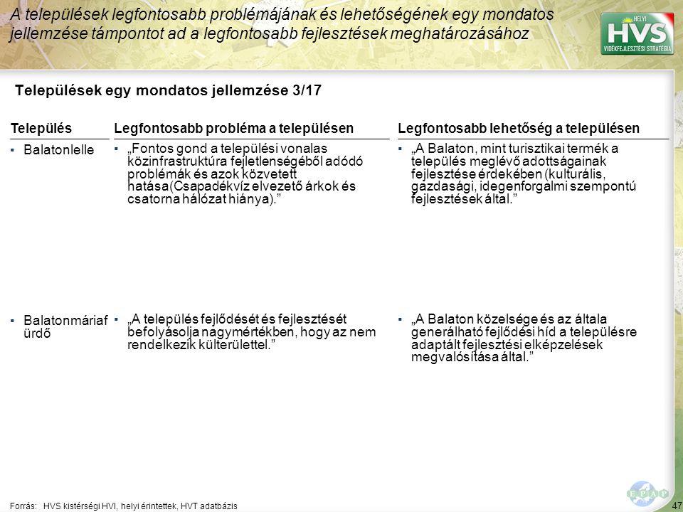 """47 Települések egy mondatos jellemzése 3/17 A települések legfontosabb problémájának és lehetőségének egy mondatos jellemzése támpontot ad a legfontosabb fejlesztések meghatározásához Forrás:HVS kistérségi HVI, helyi érintettek, HVT adatbázis TelepülésLegfontosabb probléma a településen ▪Balatonlelle ▪""""Fontos gond a települési vonalas közinfrastruktúra fejletlenségéből adódó problémák és azok közvetett hatása(Csapadékvíz elvezető árkok és csatorna hálózat hiánya). ▪Balatonmáriaf ürdő ▪""""A település fejlődését és fejlesztését befolyásolja nagymértékben, hogy az nem rendelkezik külterülettel. Legfontosabb lehetőség a településen ▪""""A Balaton, mint turisztikai termék a település meglévő adottságainak fejlesztése érdekében (kulturális, gazdasági, idegenforgalmi szempontú fejlesztések által. ▪""""A Balaton közelsége és az általa generálható fejlődési híd a településre adaptált fejlesztési elképzelések megvalósítása által."""
