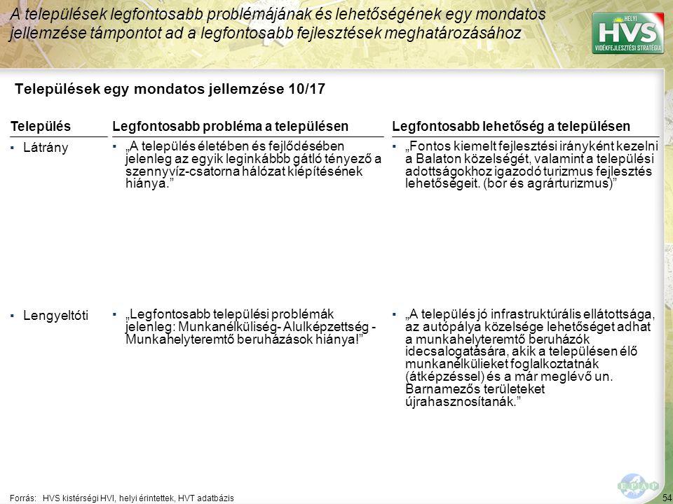 """54 Települések egy mondatos jellemzése 10/17 A települések legfontosabb problémájának és lehetőségének egy mondatos jellemzése támpontot ad a legfontosabb fejlesztések meghatározásához Forrás:HVS kistérségi HVI, helyi érintettek, HVT adatbázis TelepülésLegfontosabb probléma a településen ▪Látrány ▪""""A település életében és fejlődésében jelenleg az egyik leginkábbb gátló tényező a szennyvíz-csatorna hálózat kiépítésének hiánya. ▪Lengyeltóti ▪""""Legfontosabb települési problémák jelenleg: Munkanélküliség- Alulképzettség - Munkahelyteremtő beruházások hiánya! Legfontosabb lehetőség a településen ▪""""Fontos kiemelt fejlesztési irányként kezelni a Balaton közelségét, valamint a települési adottságokhoz igazodó turizmus fejlesztés lehetőségeit."""