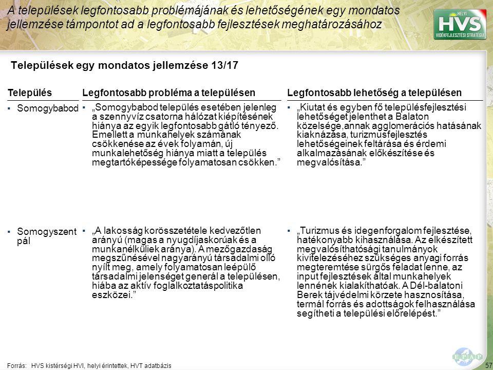 """57 Települések egy mondatos jellemzése 13/17 A települések legfontosabb problémájának és lehetőségének egy mondatos jellemzése támpontot ad a legfontosabb fejlesztések meghatározásához Forrás:HVS kistérségi HVI, helyi érintettek, HVT adatbázis TelepülésLegfontosabb probléma a településen ▪Somogybabod ▪""""Somogybabod település esetében jelenleg a szennyvíz csatorna hálózat kiépítésének hiánya az egyik legfontosabb gátló tényező."""