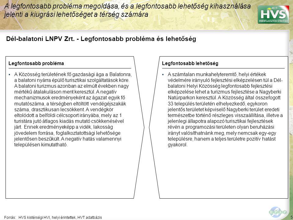 5 Dél-balatoni LNPV Zrt. - Legfontosabb probléma és lehetőség A legfontosabb probléma megoldása, és a legfontosabb lehetőség kihasználása jelenti a ki