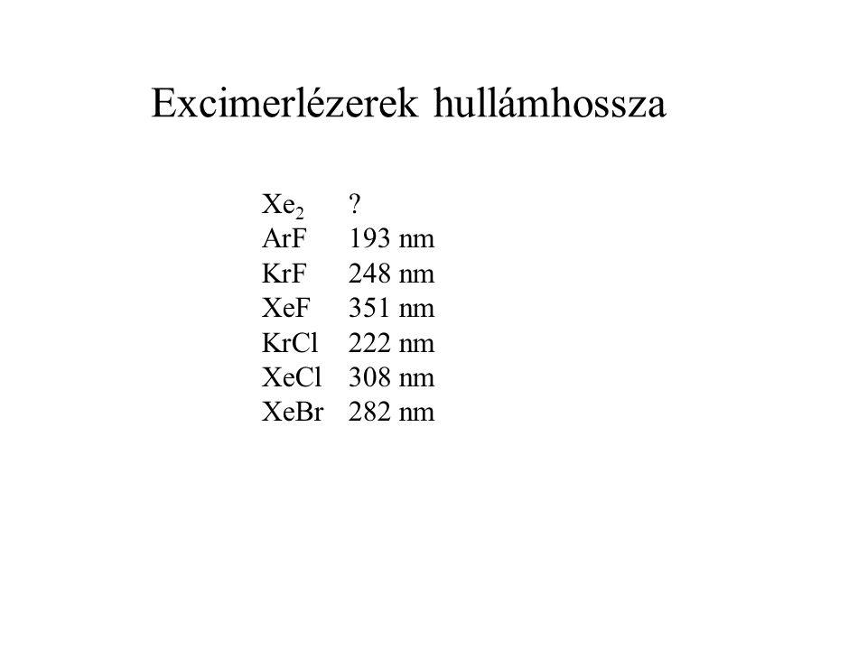 Excimerlézerek hullámhossza Xe 2 ? ArF193 nm KrF248 nm XeF351 nm KrCl222 nm XeCl308 nm XeBr282 nm