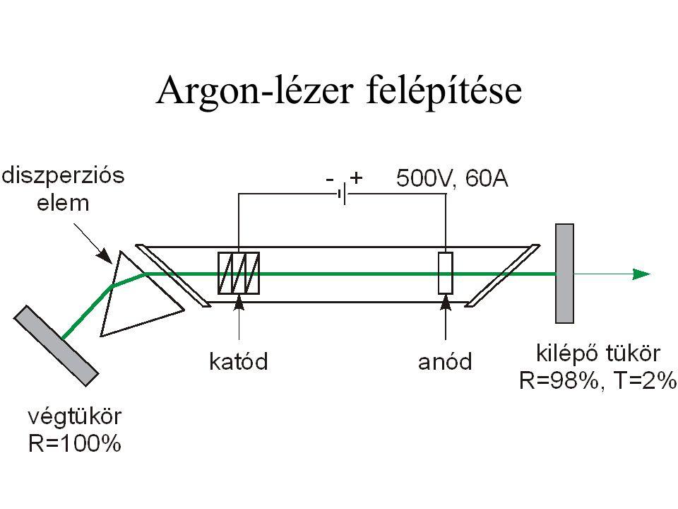Argon-lézer felépítése