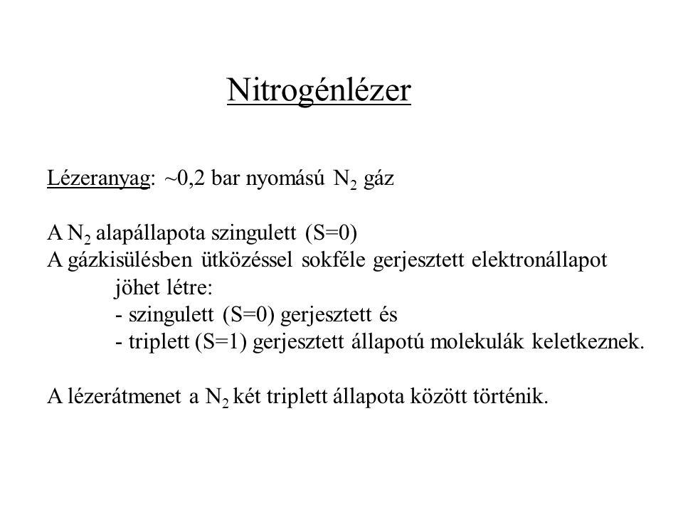 Nitrogénlézer Lézeranyag: ~0,2 bar nyomású N 2 gáz A N 2 alapállapota szingulett (S=0) A gázkisülésben ütközéssel sokféle gerjesztett elektronállapot jöhet létre: - szingulett (S=0) gerjesztett és - triplett (S=1) gerjesztett állapotú molekulák keletkeznek.