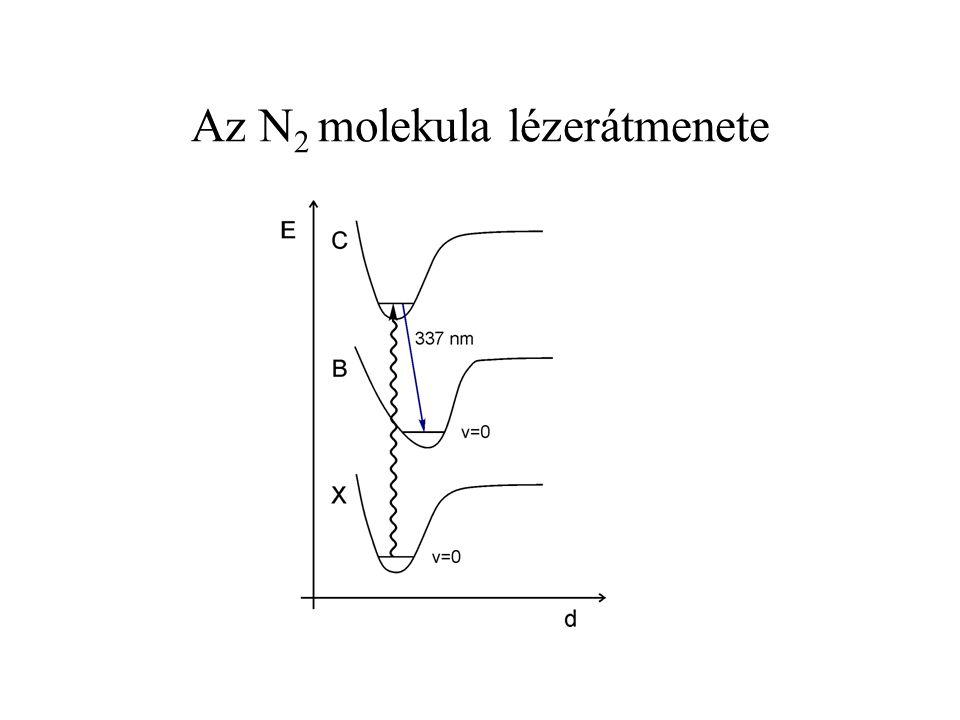 Az N 2 molekula lézerátmenete