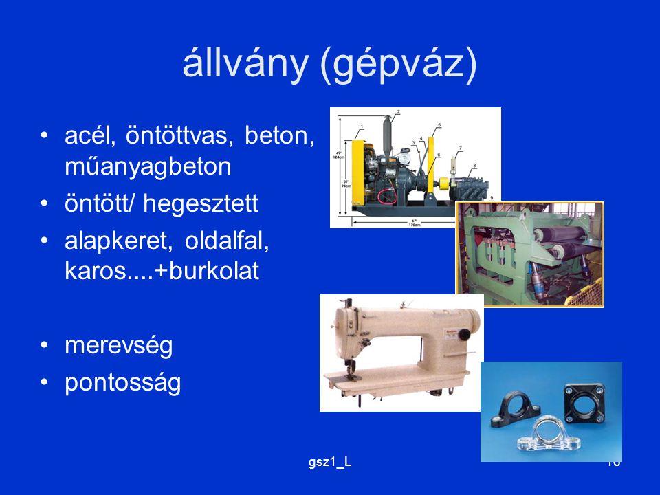 gsz1_L16 állvány (gépváz) acél, öntöttvas, beton, műanyagbeton öntött/ hegesztett alapkeret, oldalfal, karos....+burkolat merevség pontosság