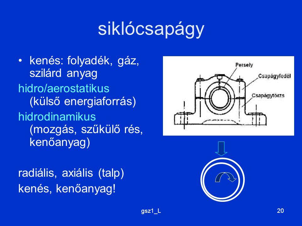gsz1_L20 siklócsapágy kenés: folyadék, gáz, szilárd anyag hidro/aerostatikus (külső energiaforrás) hidrodinamikus (mozgás, szűkülő rés, kenőanyag) rad