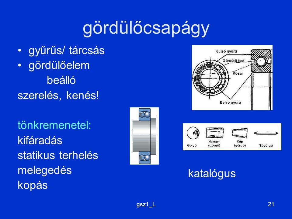 gsz1_L21 gördülőcsapágy gyűrűs/ tárcsás gördülőelem beálló szerelés, kenés! tönkremenetel: kifáradás statikus terhelés melegedés kopás katalógus