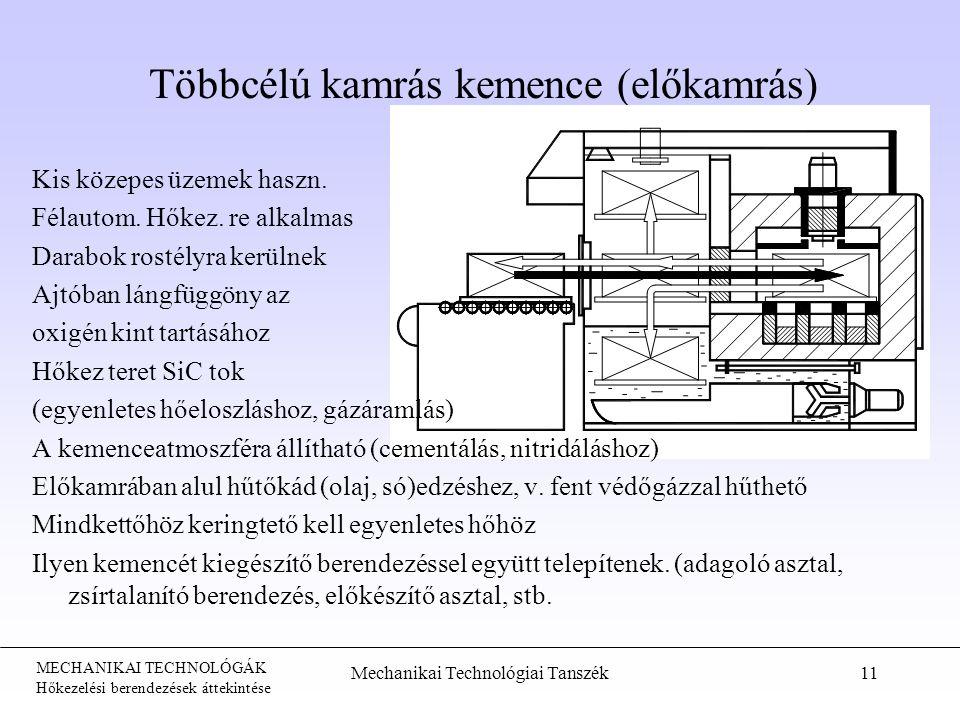 MECHANIKAI TECHNOLÓGÁK Hőkezelési berendezések áttekintése Mechanikai Technológiai Tanszék11 Többcélú kamrás kemence (előkamrás) Kis közepes üzemek haszn.