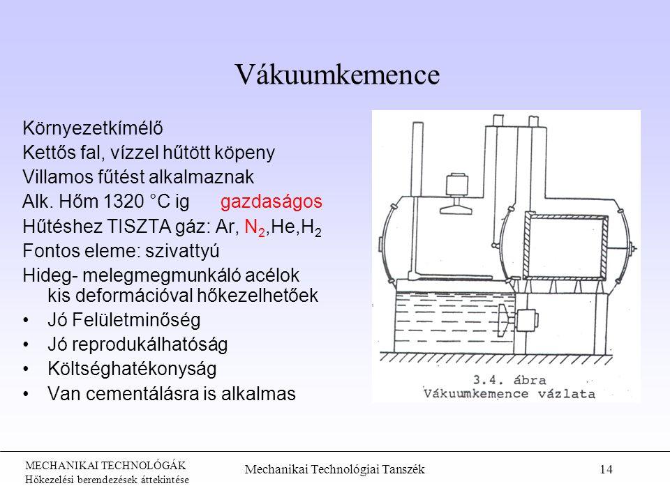 MECHANIKAI TECHNOLÓGÁK Hőkezelési berendezések áttekintése Mechanikai Technológiai Tanszék14 Vákuumkemence Környezetkímélő Kettős fal, vízzel hűtött k