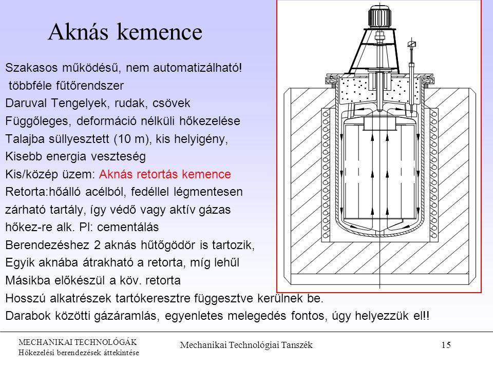MECHANIKAI TECHNOLÓGÁK Hőkezelési berendezések áttekintése Mechanikai Technológiai Tanszék15 Aknás kemence Szakasos működésű, nem automatizálható.
