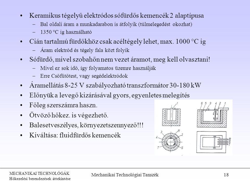 MECHANIKAI TECHNOLÓGÁK Hőkezelési berendezések áttekintése Keramikus tégelyű elektródos sófürdős kemencék 2 alaptípusa –Bal oldali áram a munkadarabon is átfolyik (túlmelegedést okozhat) –1350 °C ig használható Cián tartalmú fürdőkhöz csak acéltégely lehet, max.