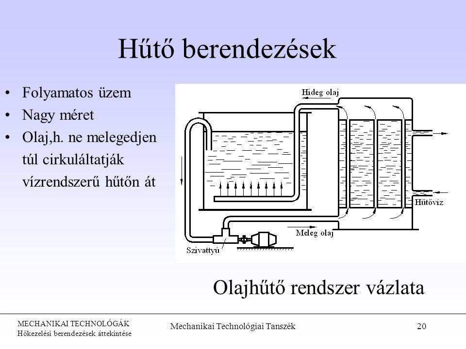 MECHANIKAI TECHNOLÓGÁK Hőkezelési berendezések áttekintése Hűtő berendezések Mechanikai Technológiai Tanszék20 Olajhűtő rendszer vázlata Folyamatos üzem Nagy méret Olaj,h.
