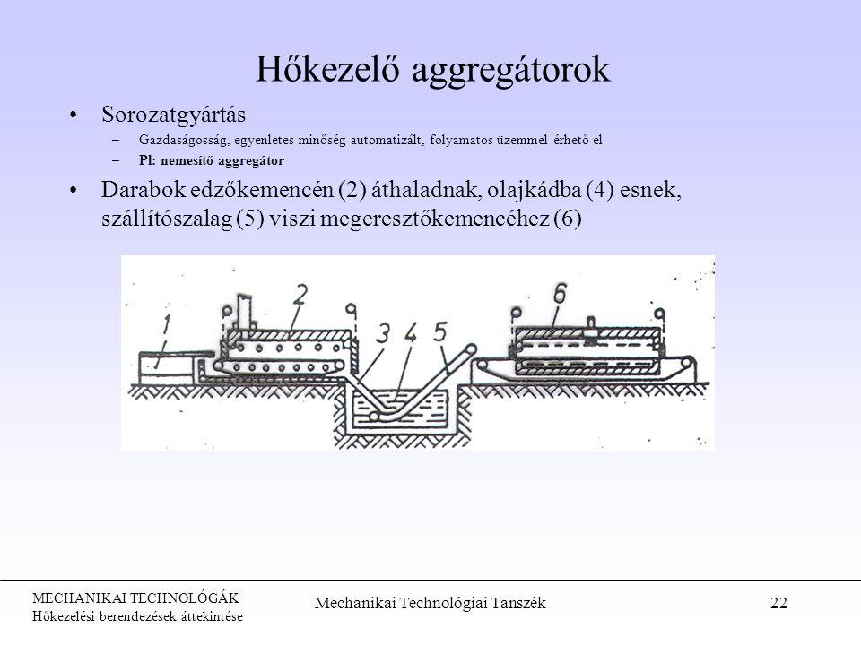 MECHANIKAI TECHNOLÓGÁK Hőkezelési berendezések áttekintése Hőkezelő aggregátorok Sorozatgyártás –Gazdaságosság, egyenletes minőség automatizált, folyamatos üzemmel érhető el –Pl: nemesítő aggregátor Darabok edzőkemencén (2) áthaladnak, olajkádba (4) esnek, szállítószalag (5) viszi megeresztőkemencéhez (6) Mechanikai Technológiai Tanszék22