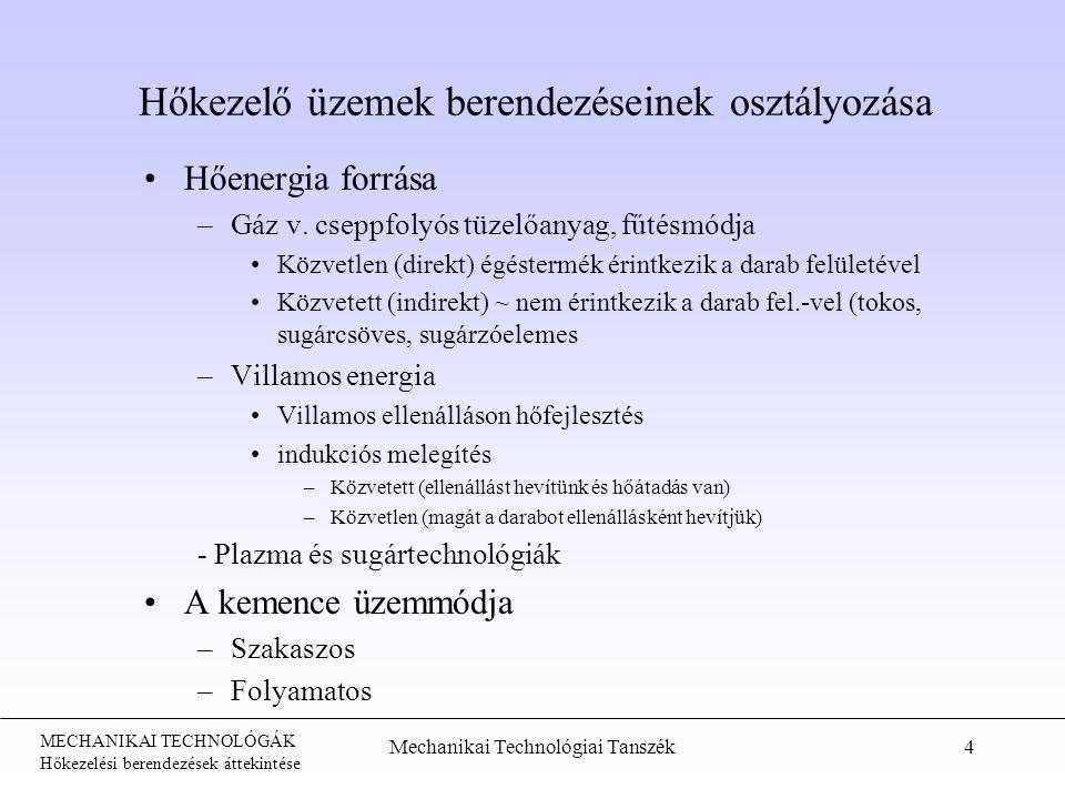 MECHANIKAI TECHNOLÓGÁK Hőkezelési berendezések áttekintése Mechanikai Technológiai Tanszék4 Hőkezelő üzemek berendezéseinek osztályozása Hőenergia forrása –Gáz v.