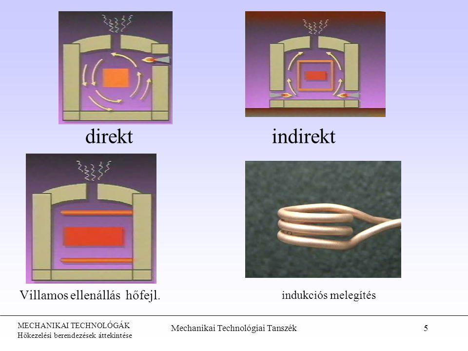 MECHANIKAI TECHNOLÓGÁK Hőkezelési berendezések áttekintése Mechanikai Technológiai Tanszék5 indirekt Villamos ellenállás hőfejl. indukciós melegítés d
