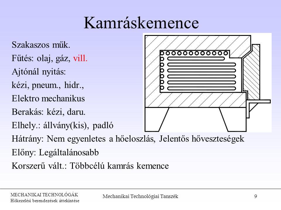 MECHANIKAI TECHNOLÓGÁK Hőkezelési berendezések áttekintése Mechanikai Technológiai Tanszék9 Kamráskemence Szakaszos műk.