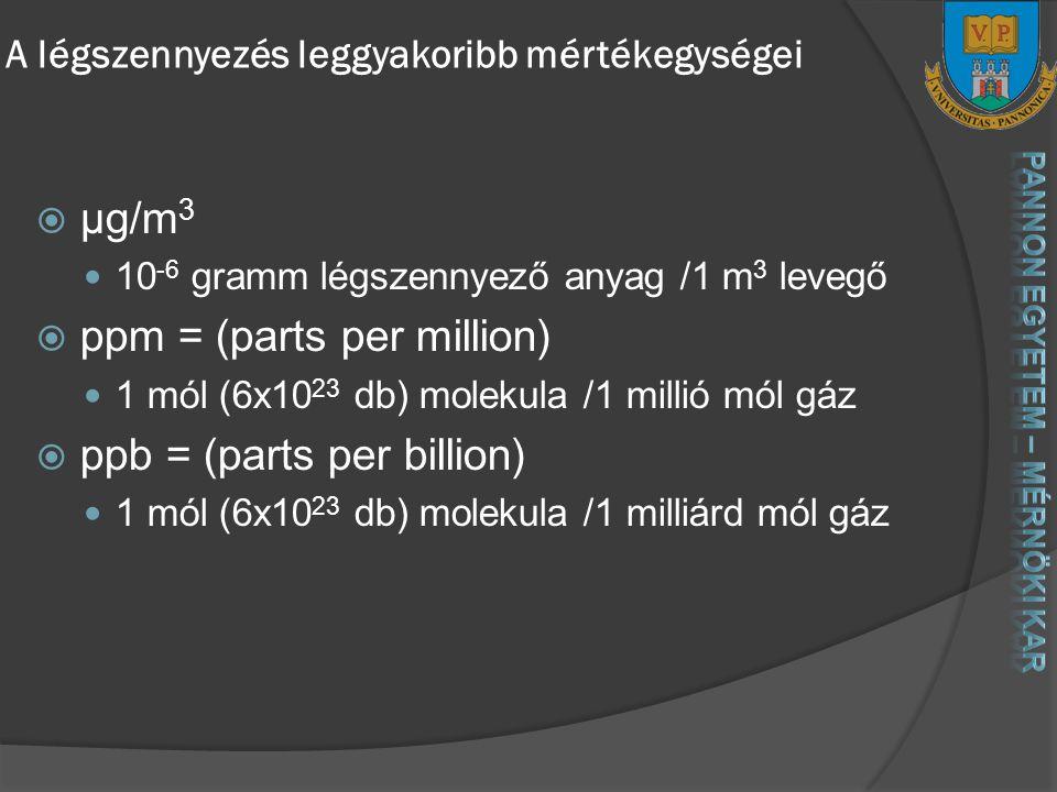 A légszennyezés leggyakoribb mértékegységei  µg/m 3 10 -6 gramm légszennyező anyag /1 m 3 levegő  ppm = (parts per million) 1 mól (6x10 23 db) molekula /1 millió mól gáz  ppb = (parts per billion) 1 mól (6x10 23 db) molekula /1 milliárd mól gáz
