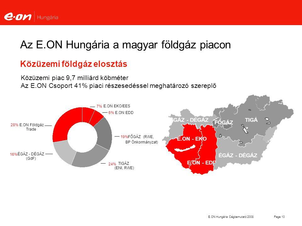 E.ON Hungária Cégbemutató 2008Page 10 E.ON - EKO E.ON - EDD Közüzemi piac 9,7 milliárd köbméter Az E.ON Csoport 41% piaci részesedéssel meghatározó sz