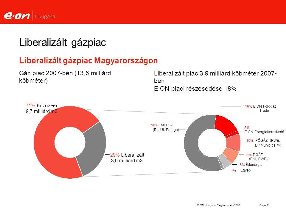 E.ON Hungária Cégbemutató 2008Page 11 Liberalizált piac 3,9 milliárd köbméter 2007- ben E.ON piaci részesedése 18% Liberalizált gázpiac Magyarországon