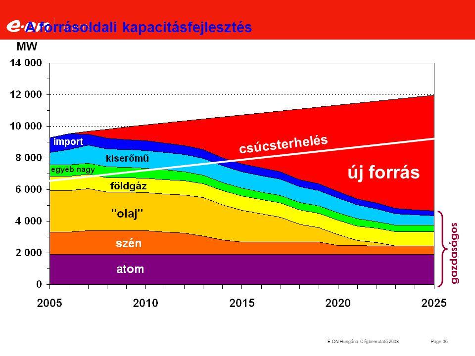 E.ON Hungária Cégbemutató 2008Page 36 A forrásoldali kapacitásfejlesztés MW csúcsterhelés új forrás gazdaságos