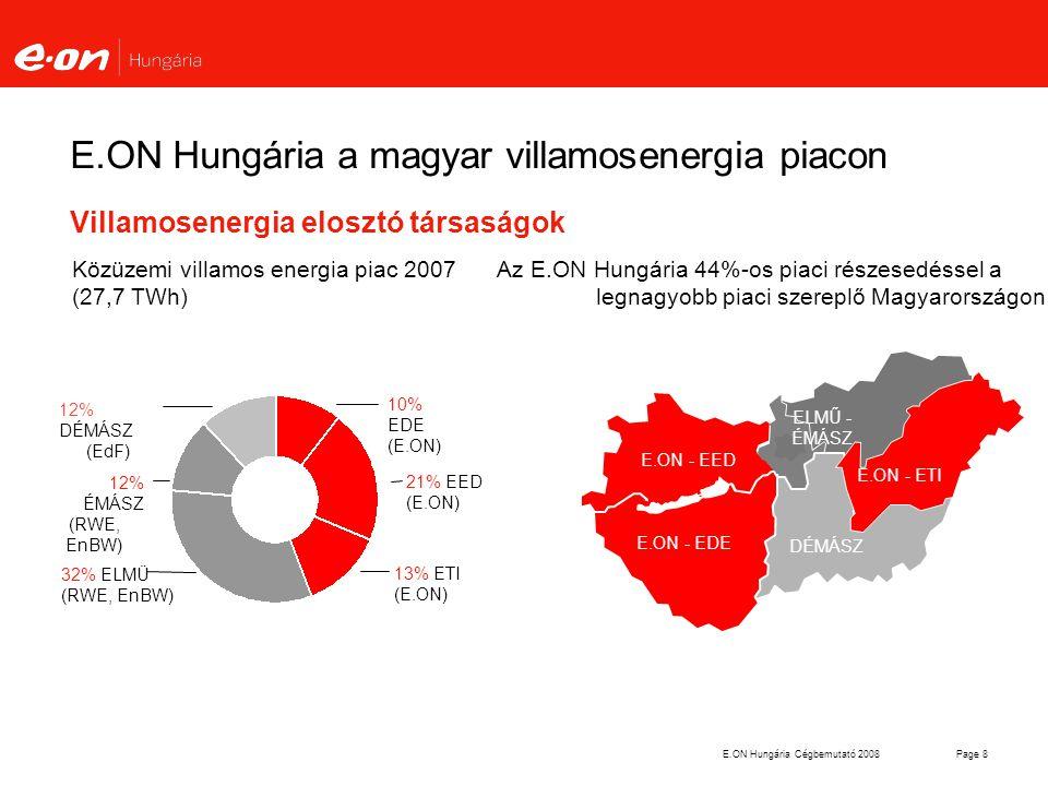 E.ON Hungária Cégbemutató 2008Page 9 Villamosenergia piac 2007-ben (35,6 TWh) A liberalizált villamos energia piac 2007-ben (7,9 TWh) Magyarország liberalizált árampiaca 71% Közüzem 29% Liberlizált Az E.ON Hungária a liberalizált villamosenergia piacon 20% ATEL 24% E.ON 8% Energy Capital 2% Coal Energy Bp 5% MÁSZ 14% EMFESZ 1% Egyéb 8% MVMP 2% ELMIB 13% D Energia 3% APT Hungaria 27,7 TWh/ év 7,9 TWh
