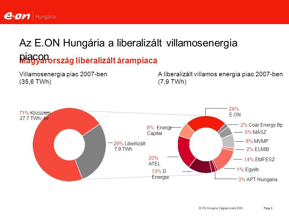 E.ON Hungária Cégbemutató 2008Page 10 E.ON - EKO E.ON - EDD Közüzemi piac 9,7 milliárd köbméter Az E.ON Csoport 41% piaci részesedéssel meghatározó szereplő Közüzemi földgáz elosztás TIGÁ Z ÉGÁZ - DÉGÁZ Az E.ON Hungária a magyar földgáz piacon E.ON Földgáz Trade 28% TIGÁZ (ENI, RWE) 24% FŐGÁZ (RWE, BP Önkormányzat) 19% ÉGÁZ - DÉGÁZ FŐGÁZ E.ON EDD 7% E.ON EKO/EES 6% ÉGÁZ - DÉGÁZ (GdF) 16%