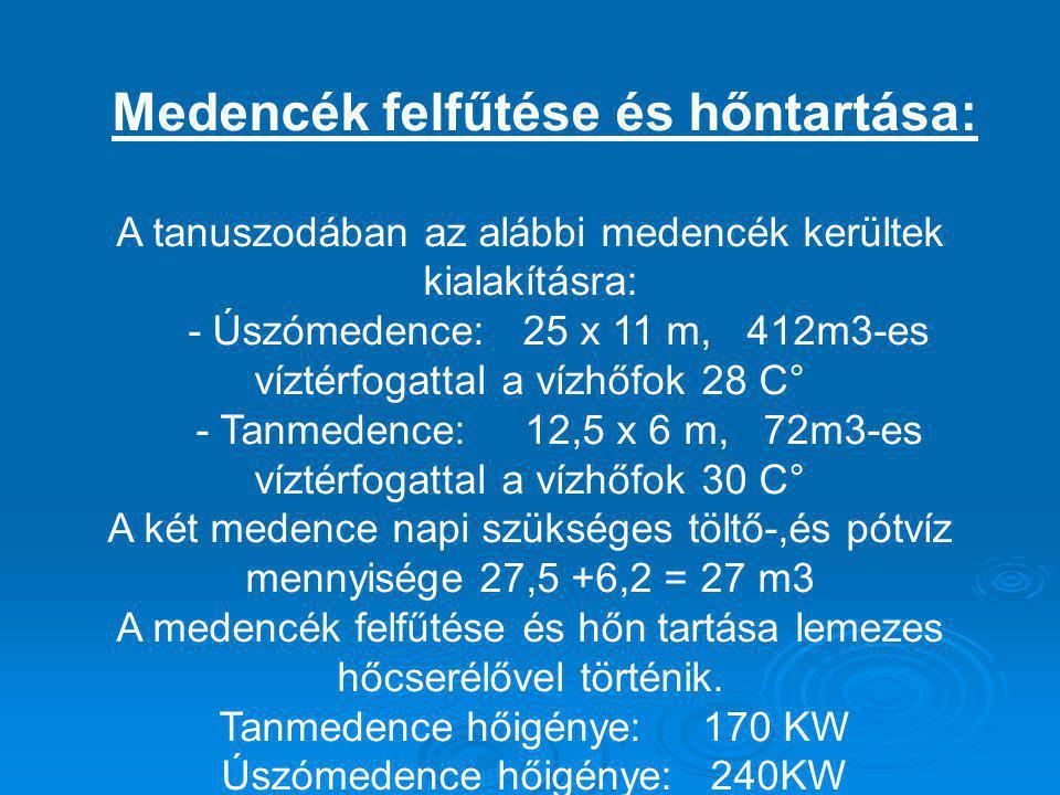 Medencék felfűtése és hőntartása: A tanuszodában az alábbi medencék kerültek kialakításra: - Úszómedence: 25 x 11 m, 412m3-es víztérfogattal a vízhőfok 28 C° - Tanmedence: 12,5 x 6 m, 72m3-es víztérfogattal a vízhőfok 30 C° A két medence napi szükséges töltő-,és pótvíz mennyisége 27,5 +6,2 = 27 m3 A medencék felfűtése és hőn tartása lemezes hőcserélővel történik.