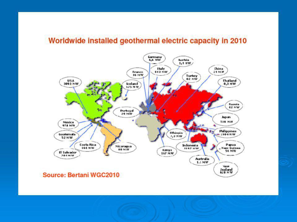 Évi energia igény gázfűtés esetén Összesen: 24.295.688 Ft Gáz Szivattyúk elektromos telj.
