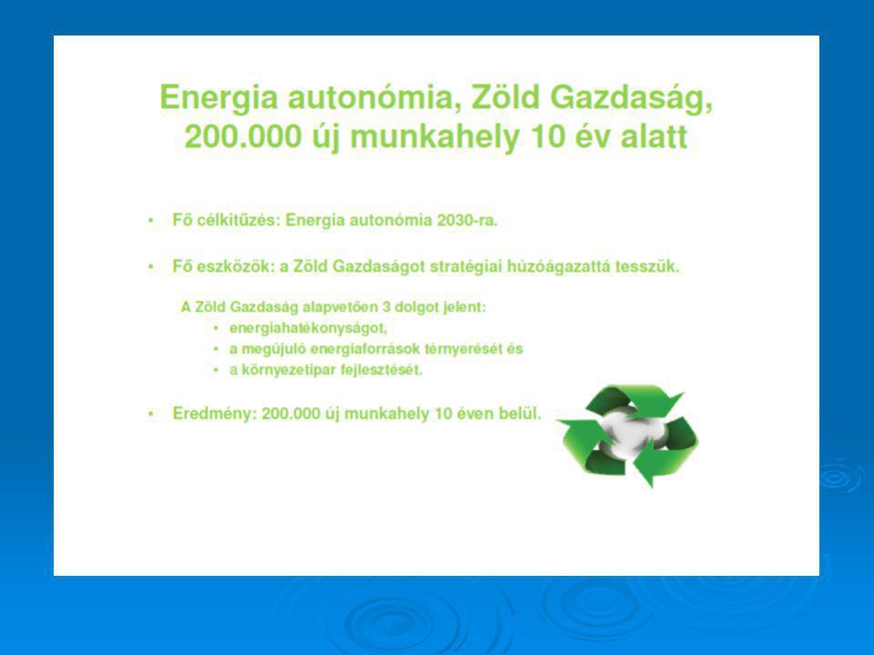 2009 évi energia igény kombinált gáz- geotermikusfűtés esetén Összesen: 16.115.048 Ft Gáz Szivattyúk elektromos telj.