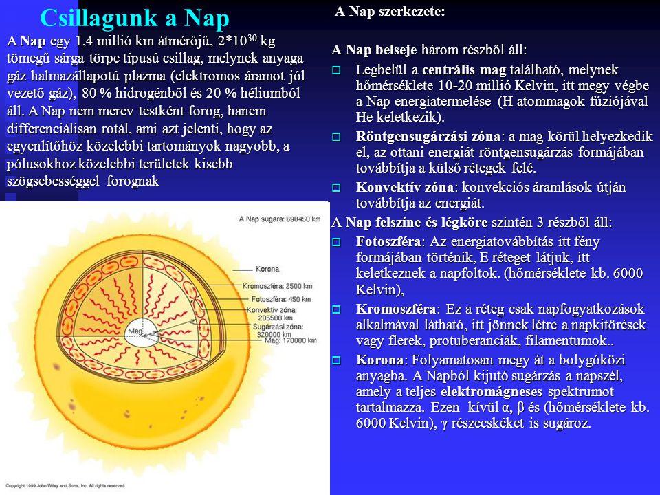 A Nap és környezete A Naprendszer a Nap környezetének az a tartománya, amelyben a Nap gravitációs tere dominál. Ez a tér egy kb. 2 fényév sugarú gömb,