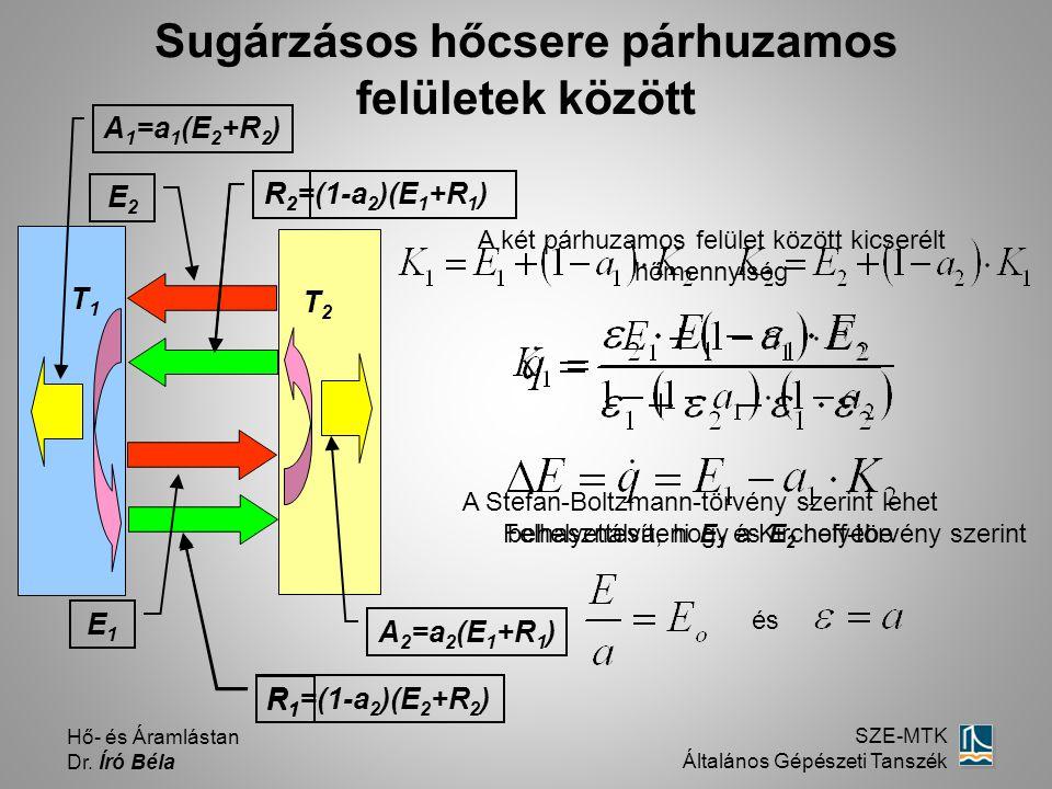 Hő- és Áramlástan Dr. Író Béla SZE-MTK Általános Gépészeti Tanszék Sugárzásos hőcsere párhuzamos felületek között E2E2 T2T2 T1T1 R 2 =(1-a 2 )(E 1 +R