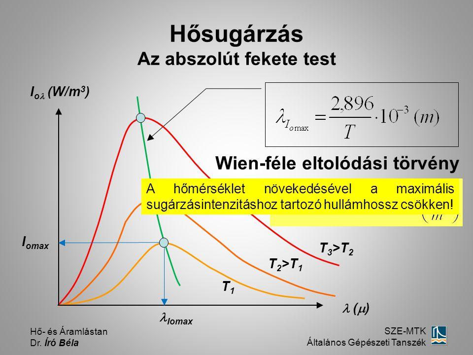 Hő- és Áramlástan Dr. Író Béla SZE-MTK Általános Gépészeti Tanszék Hősugárzás Az abszolút fekete test (  ) I o (W/m 3 ) T1T1 T 2 >T 1 T 3 >T 2 Wien-f