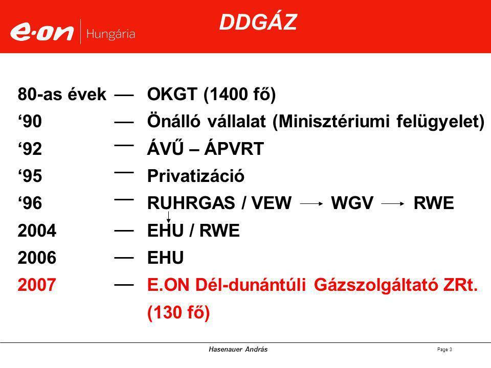 Hasenauer András Page 3 DDGÁZ OKGT (1400 fő) Önálló vállalat (Minisztériumi felügyelet) ÁVŰ – ÁPVRT Privatizáció RUHRGAS / VEW WGV RWE EHU / RWE EHU E.ON Dél-dunántúli Gázszolgáltató ZRt.