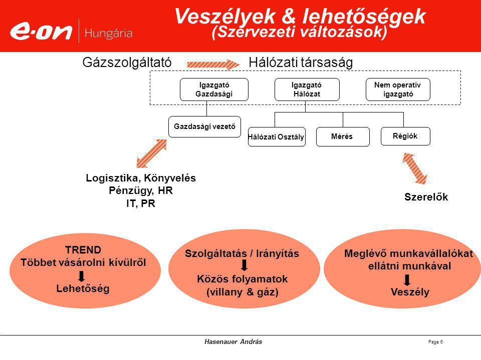 Hasenauer András Page 6 Veszélyek & lehetőségek (Szervezeti változások) GázszolgáltatóHálózati társaság Régiók Hálózati Osztály Mérés Igazgató Hálózat Nem operatív igazgató Igazgató Gazdasági Gazdasági vezető Logisztika, Könyvelés Pénzügy, HR IT, PR Szerelők TREND Többet vásárolni kívülről Lehetőség Szolgáltatás / Irányítás Közös folyamatok (villany & gáz) Meglévő munkavállalókat ellátni munkával Veszély