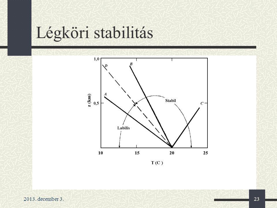 2013. december 3.23 Légköri stabilitás