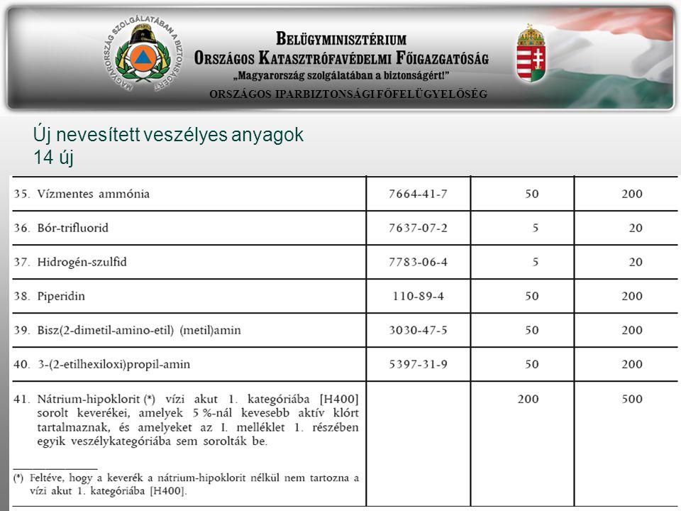 -17- Új nevesített veszélyes anyagok 14 új ORSZÁGOS IPARBIZTONSÁGI FŐFELÜGYELŐSÉG