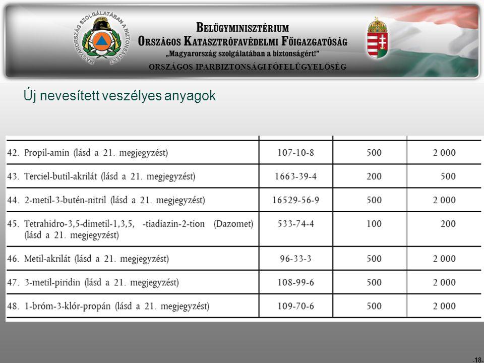-18- Új nevesített veszélyes anyagok ORSZÁGOS IPARBIZTONSÁGI FŐFELÜGYELŐSÉG