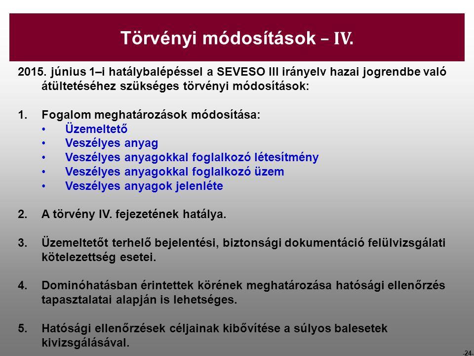 -24- 2015. június 1–i hatálybalépéssel a SEVESO III irányelv hazai jogrendbe való átültetéséhez szükséges törvényi módosítások: 1.Fogalom meghatározás