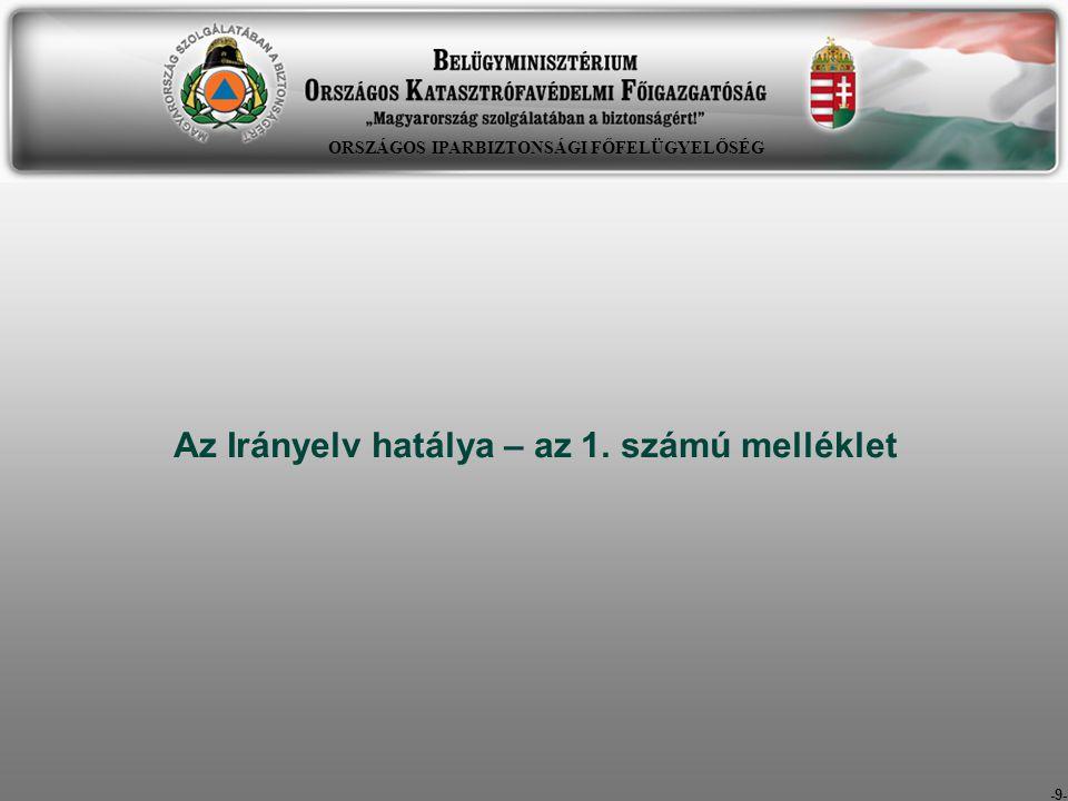-20- Bevezető – Az előadás témái Előadás tartalma: 1.A SEVESO irányelv módosításának szükségessége, a fő területek 2.A katasztrófavédelemről és a hozzá kapcsolódó egyes törvények módosításáról szóló 2011.