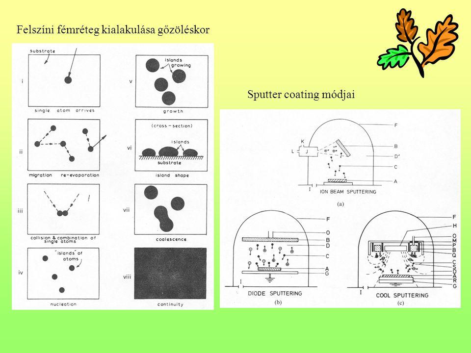 Felszíni fémréteg kialakulása gőzöléskor Sputter coating módjai