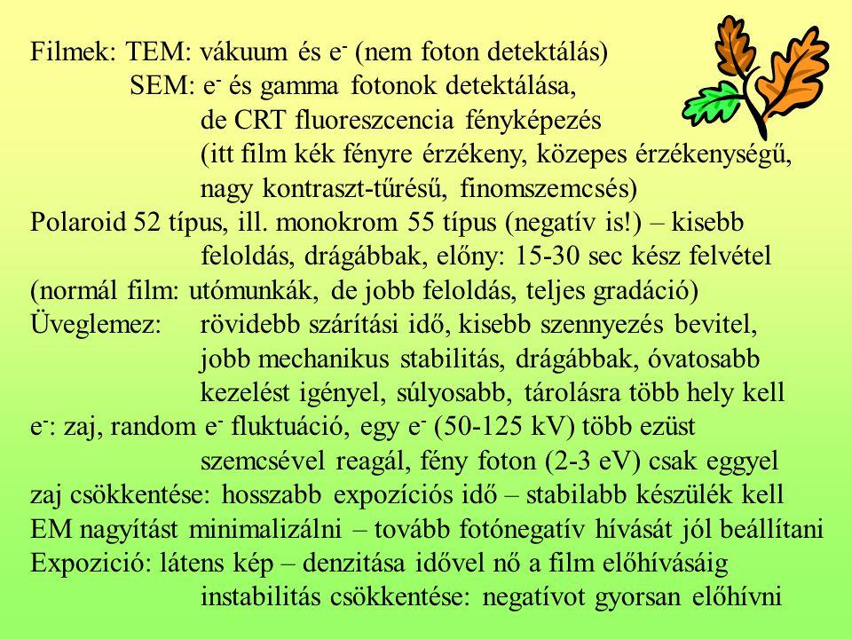 Filmek: TEM: vákuum és e - (nem foton detektálás) SEM: e - és gamma fotonok detektálása, de CRT fluoreszcencia fényképezés (itt film kék fényre érzékeny, közepes érzékenységű, nagy kontraszt-tűrésű, finomszemcsés) Polaroid 52 típus, ill.
