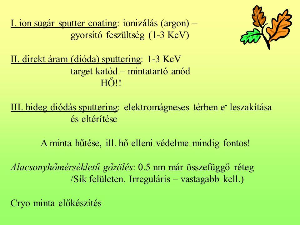 I. ion sugár sputter coating: ionizálás (argon) – gyorsító feszültség (1-3 KeV) II.