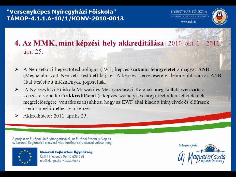 4. Az MMK, mint képzési hely akkreditálása : 2010. okt. 1 – 2011. ápr. 25.  A Nemzetközi hegesztőtechnológus (IWT) képzés szakmai felügyeletét a magy