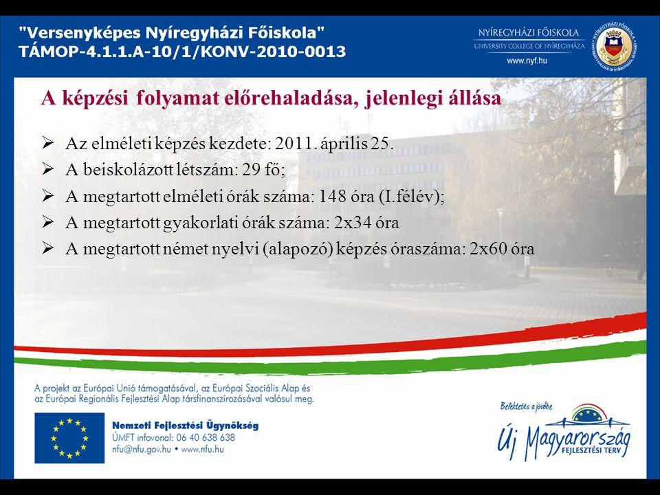 A képzési folyamat előrehaladása, jelenlegi állása  Az elméleti képzés kezdete: 2011. április 25.  A beiskolázott létszám: 29 fő;  A megtartott elm