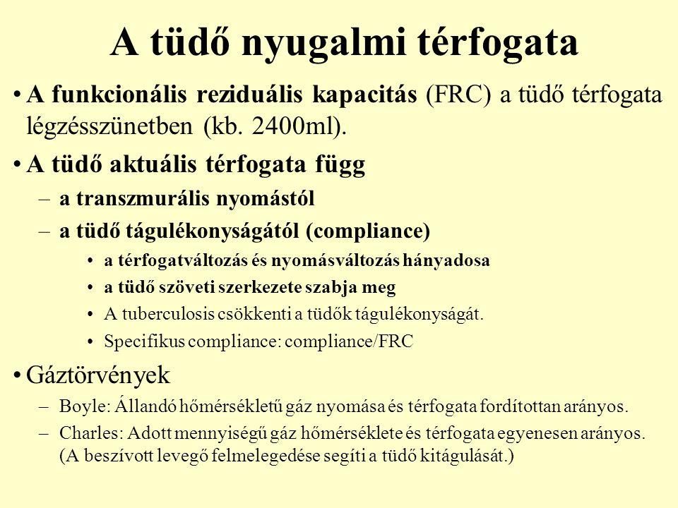 A tüdő nyugalmi térfogata A funkcionális reziduális kapacitás (FRC) a tüdő térfogata légzésszünetben (kb. 2400ml). A tüdő aktuális térfogata függ –a t