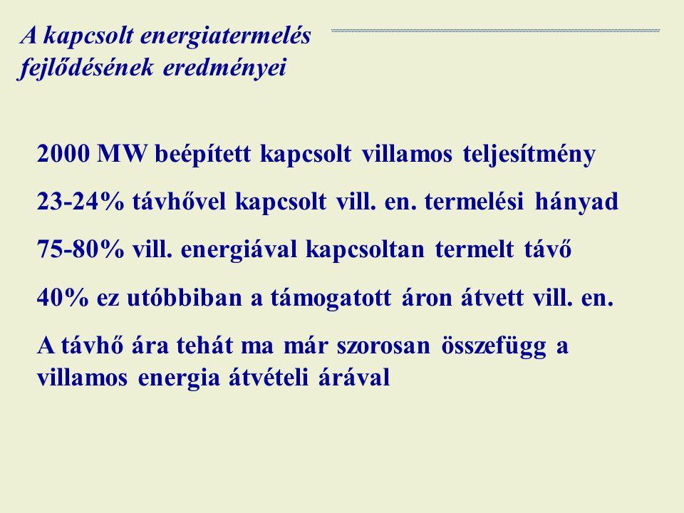 2000 MW beépített kapcsolt villamos teljesítmény 23-24% távhővel kapcsolt vill.