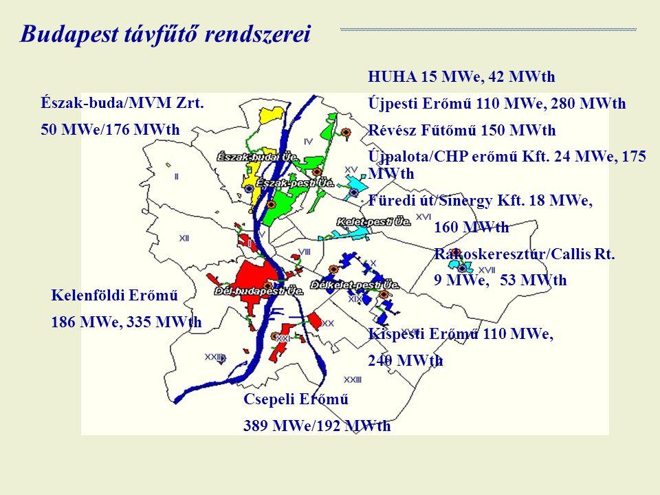 Budapest távfűtő rendszerei HUHA 15 MWe, 42 MWth Újpesti Erőmű 110 MWe, 280 MWth Révész Fűtőmű 150 MWth Újpalota/CHP erőmű Kft. 24 MWe, 175 MWth Füred